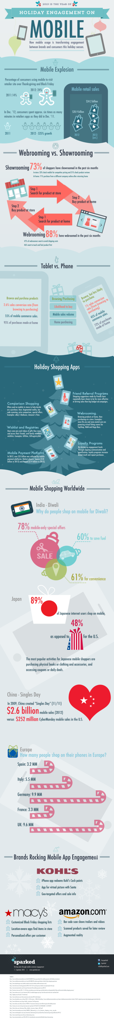 2013-holiday-mobile-infographic-640x5734