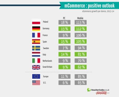 mcommerce_positive_outlook-blog-full
