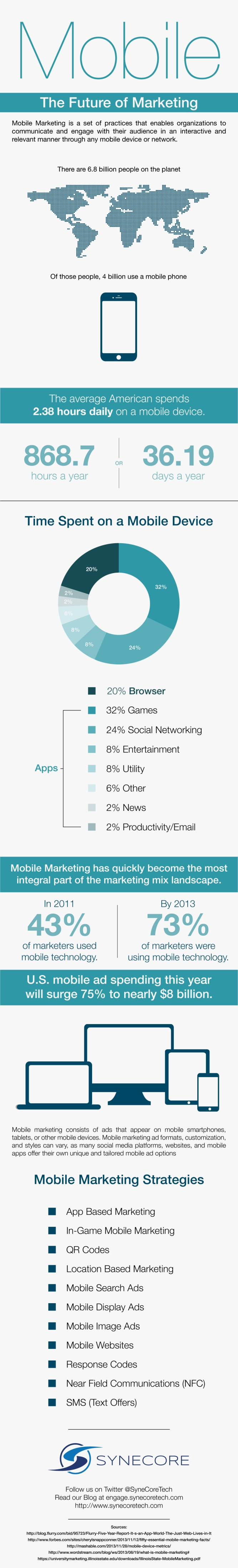 Mobile-Marketing-Infographic-Large