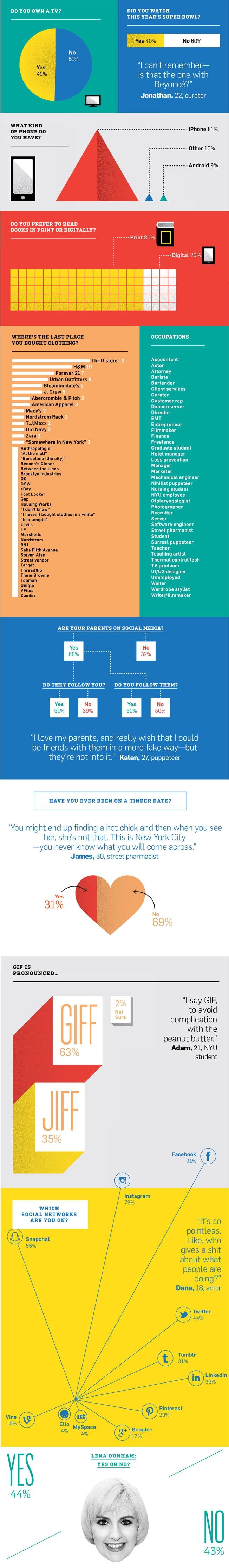 fea-millennial-infographic-01-2014